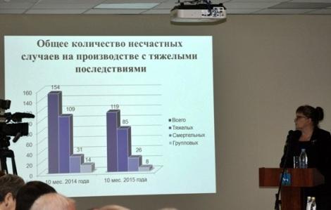 Светлана Петухова говорила с цифрами на руках