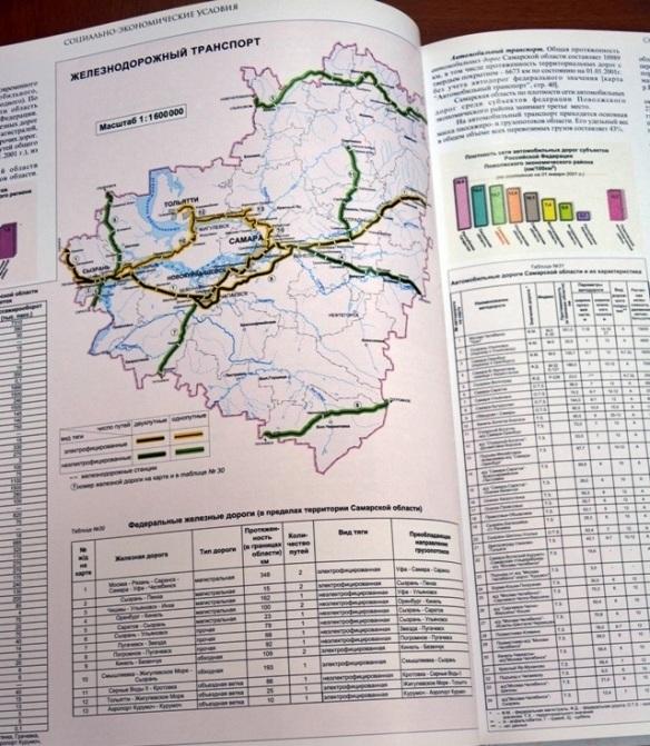 а Атласе Самарской области есть даже карта местных жд, а этнографических карт нет
